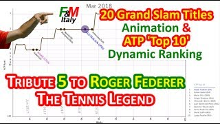 🏆 F&M Tribute to Roger Federer 🏆