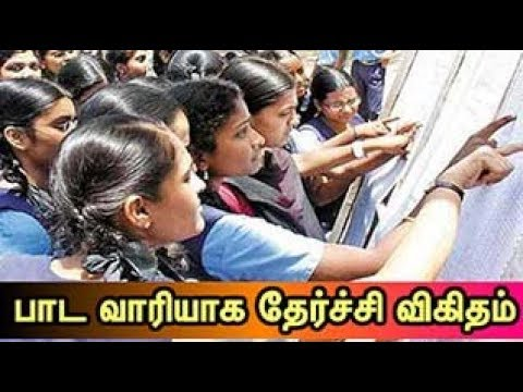 Plus Two Result 2018 out  : Subject  Wise Pass Percentage full detailed