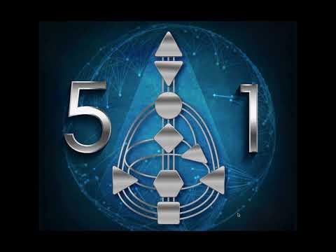 Профиль 5 1 Дизайн Человека. Еретик-Исследователь.