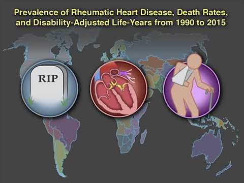 What is the Global Burden of Rheumatic Heart Disease?