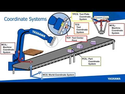 Webinar: Intro to Conveyor Tracking