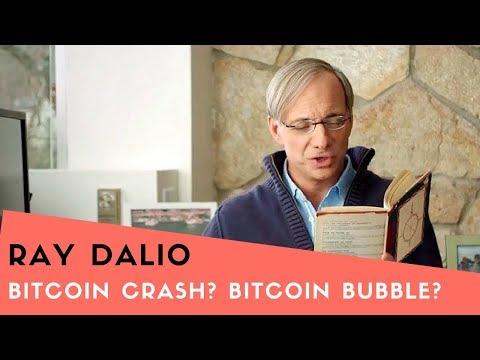 RAY DALIO -