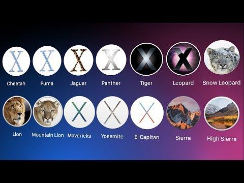 History of Mac OS X