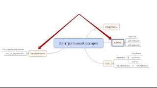 Настройка рекламы Яндекс.Директ в РСЯ и внешних сетях. 6: Изображения