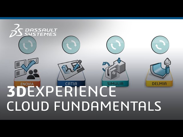 3DEXPERIENCE Platform on the Cloud Fundamentals - Dassault Systèmes