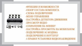 Готовый комплект видеонаблюдения в формате высокой четкости HD(Ищите систему видеонаблюдения или готовый комплект камер видеонаблюдения? Купите готовый комплект видеон..., 2015-04-07T10:51:23.000Z)