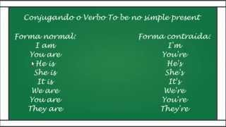 Verbo To Be Simple Present