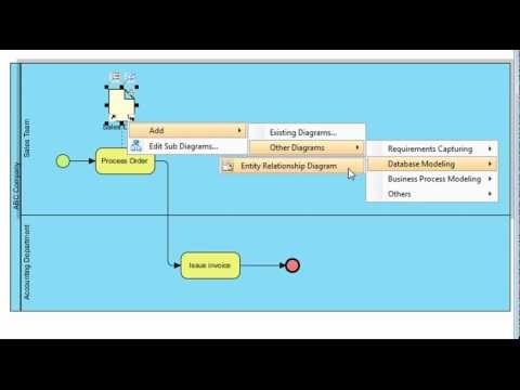 Drill down from Business Process Diagram to Data Model