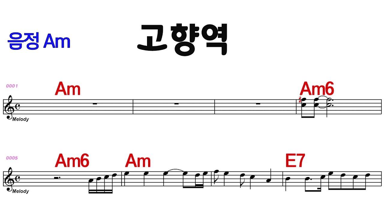 고향역 나훈아  /M.R 반주 # 전.간주 계명표기 ★통기타 악보영상