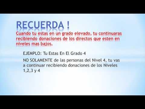 i Charity Club Presentacion En Español Colombia!