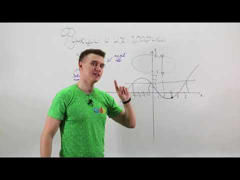 Видео урок на тему функции и их графики 7 класс