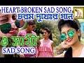 ও সাথী বোঝো নাকি || নোটন মালাকার || O SATHI BOJHO NAKI || NOTON MALAKAR || RS MUSIC