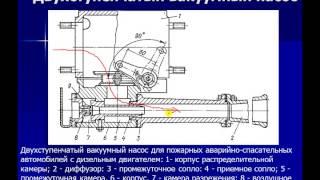 Насосы Л 3 Вакуумные системы1(Заключительная лекция по теме