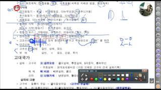 [ 한국사 중급 ] 대전  동아샘 - 한국사 요점해설 …