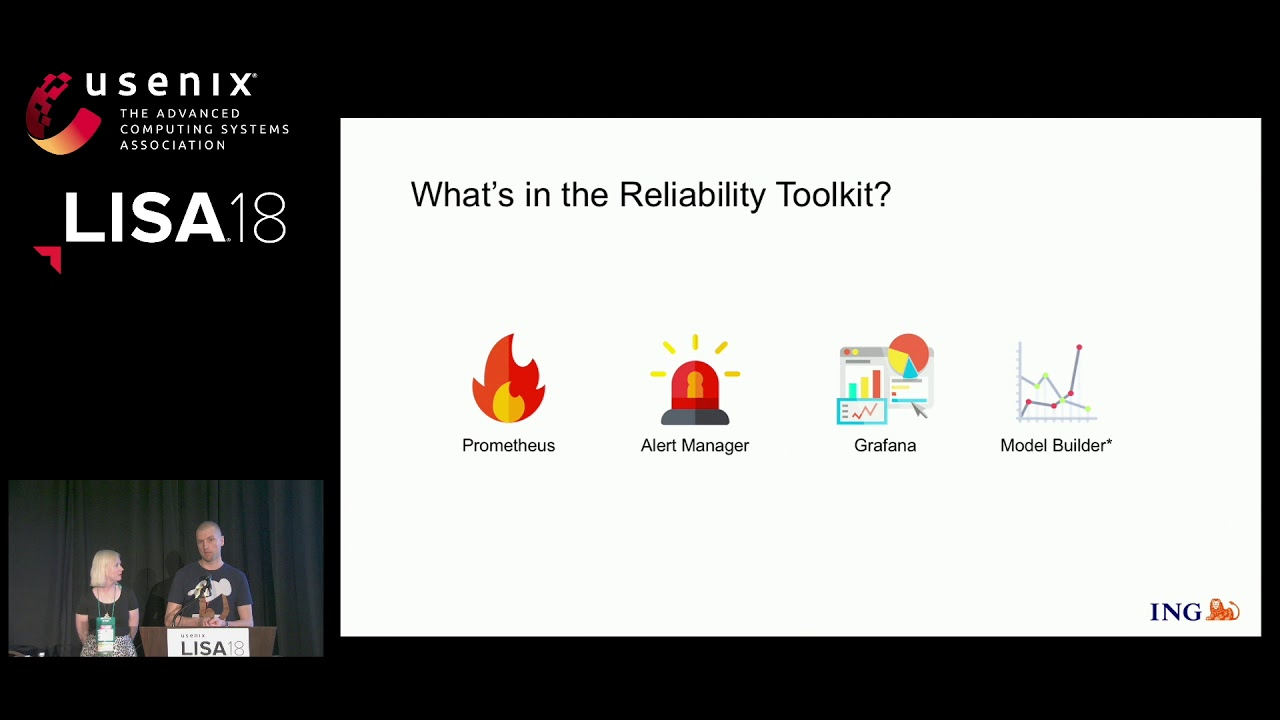Introducing Reliability Toolkit: Easy-to-Use Monitoring and