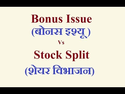 What are Bonus Issues and Stock Splits?
