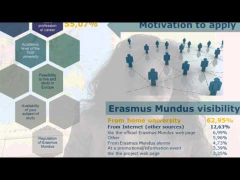 Erasmus Mundus Action 2 - Students Impact Survey