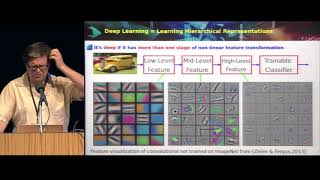 Yann LeCun - How does the brain learn so much so quickly? (CCN 2017)