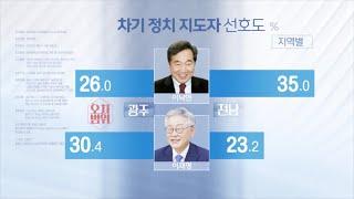 [뉴스데스크]대선주자/정당/대통령 여론조사