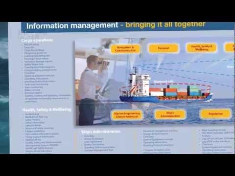 Information Management (21)