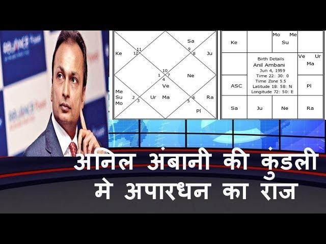 anil ambani horoscope ???? ?????? ?? ?????? ?? ?????? ?? ??? by muktajyotishs