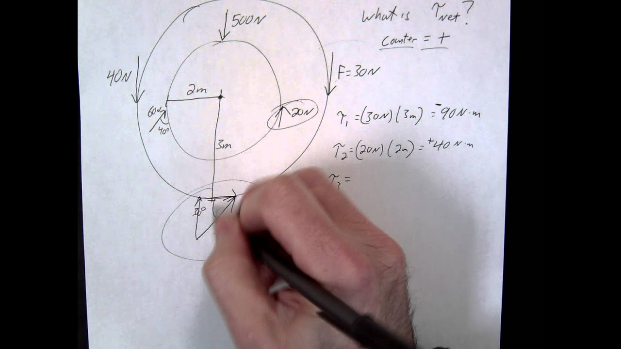 Torque Example Wheel