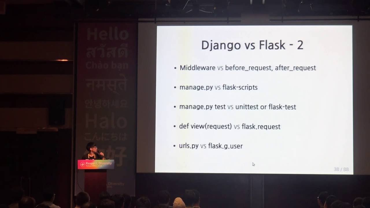 Image from Django vs Flask, 까봅시다!