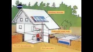 Odnawialne źródła energii cz.2 (2)  Akademicka Telewizja Naukowa ATVN