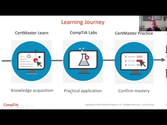 What is CompTIA CertMaster E-learning?