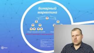 Урок №4  Основные типы маркетингов онлайн бизнеса Школа онлайн бизнеса  Алексей Барышев
