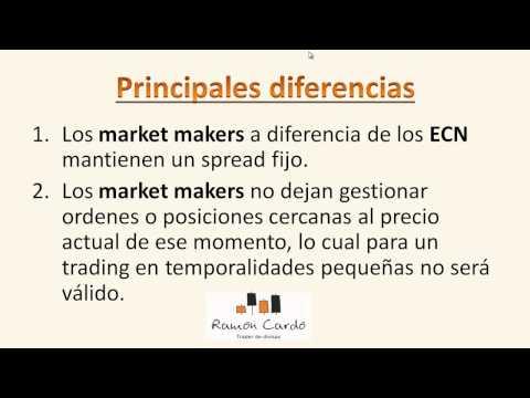 Diferencia entre Broker ECN y Market Maker