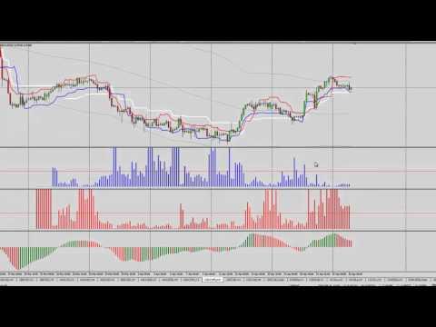 Аналитический обзор Форекс и Фондового рынка на 26.04.2016