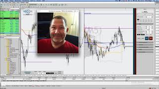 FXFlat & StereoTrader - Market Profile by Oliver Klemm
