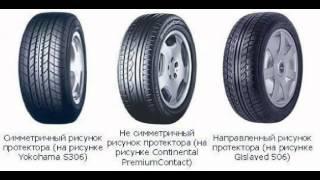 Правильный выбор летней резины для автомобилистов(, 2015-03-24T11:54:00.000Z)