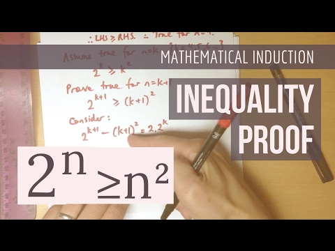 Induction Inequality Proof Example 5: 2^n ≥ n²