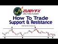 Forex What Are Support And Resistance Levels in urdu hindi