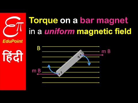 Torque on a magnetic dipole in a uniform magnetic field | video in HINDI | EduPoint