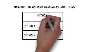 Building Blocks of Impact Evaluation