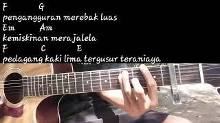 Negri Ngeri - Marjinal_Chord Gitar