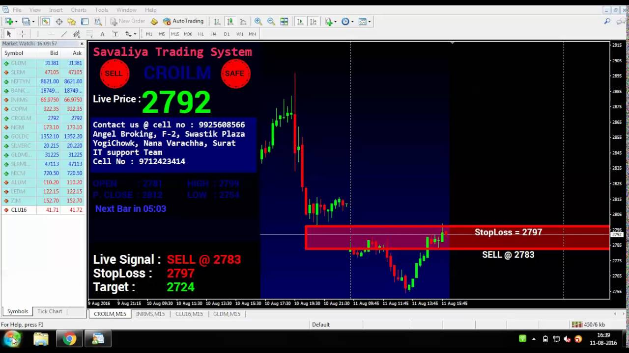 Buysell trading system