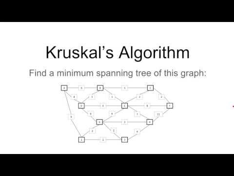 Kruskal's Algorithm Animation