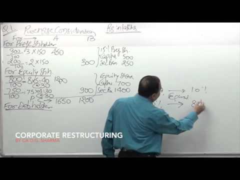 CA FINAL FINANCIAL REPORTING  BY CA D G SHARMA