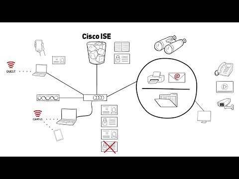 How IT Works: Cisco Identity Services Engine
