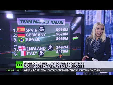Venture Capital: World Cup - Pay to Play? (E46)