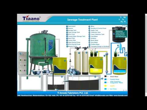 Electrolytic sewage (effluent ) treatment plant working Procedure