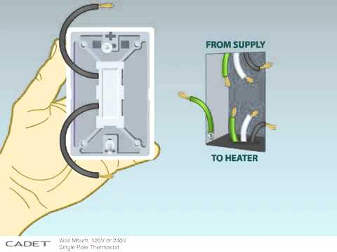 how to install a single pole wall mount thermostat to your cadet rh youtube com Electric Heat Thermostat Wiring Wall Heater Thermostat Wiring
