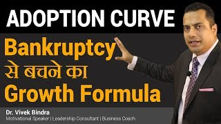 Adoption Curve | Business Success Formula for Entrepreneurs | Case Study | Dr. Vivek Bindra