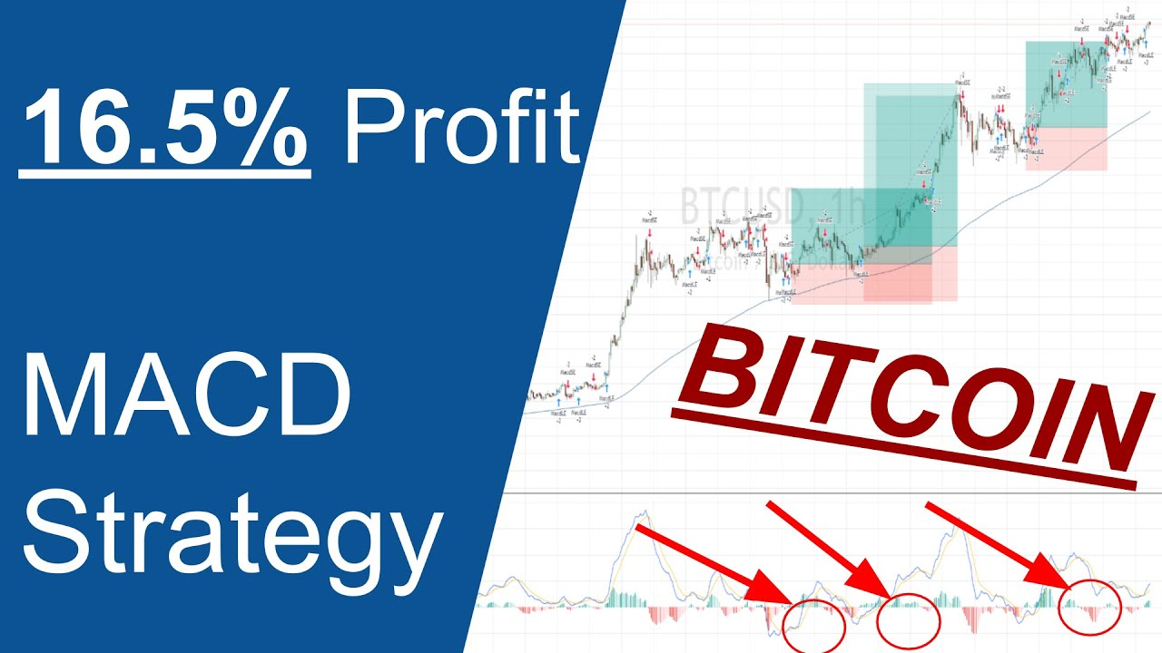 macd trading strategy bitcoin