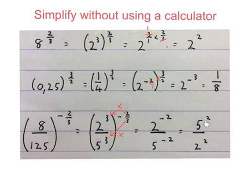 how to write negative exponents in positive form