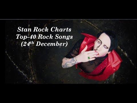 Top 40 Rock songs of the week 2017 (24th December )